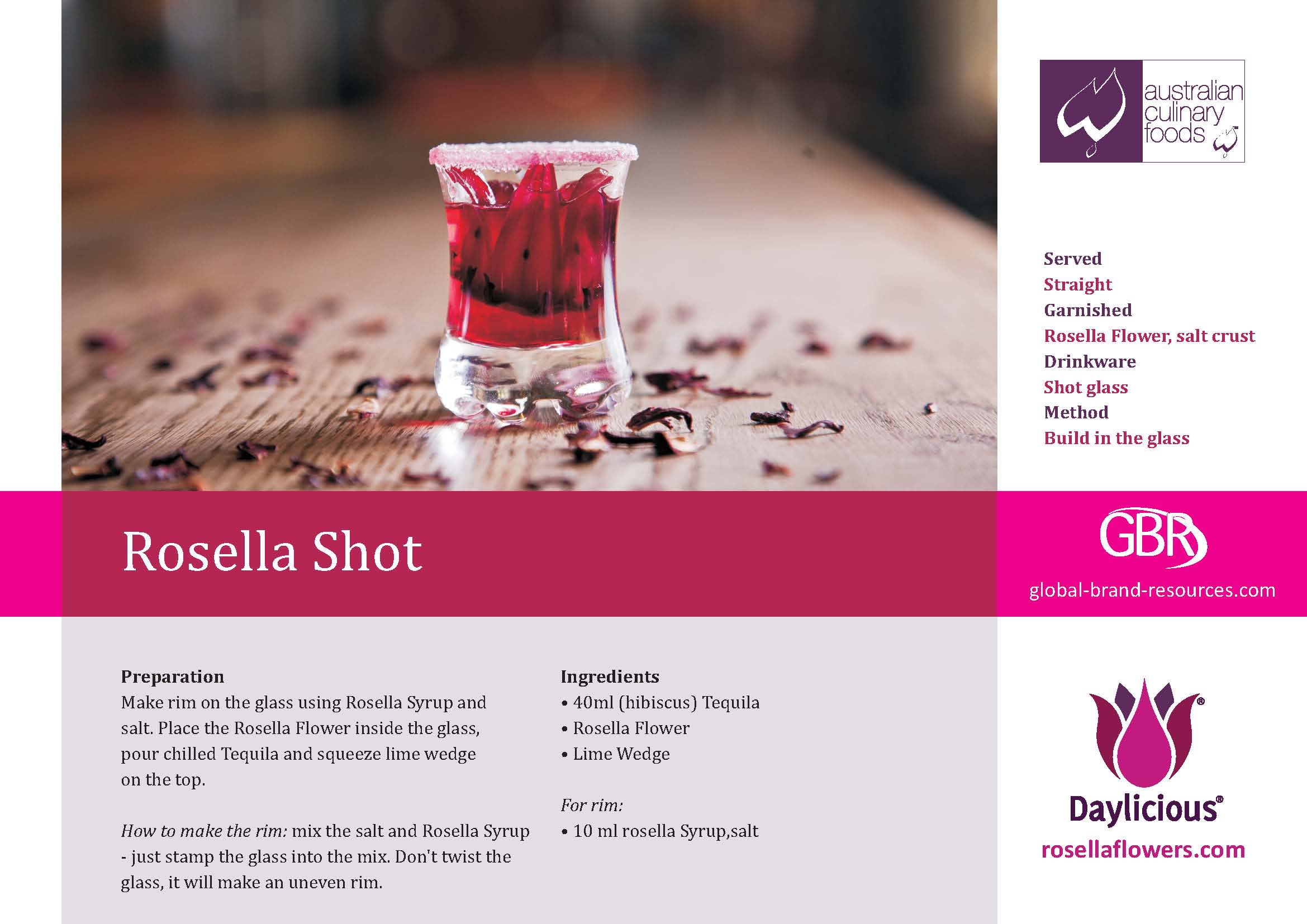 Rosella Shot